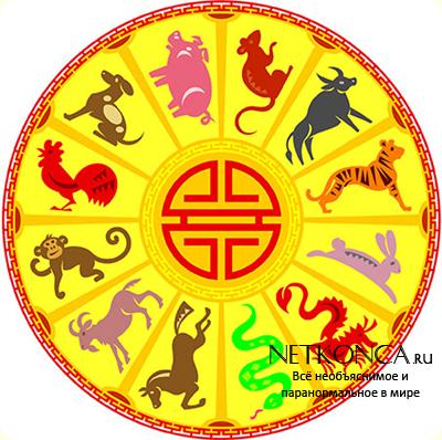 Восточно-китайский гороскоп 2014