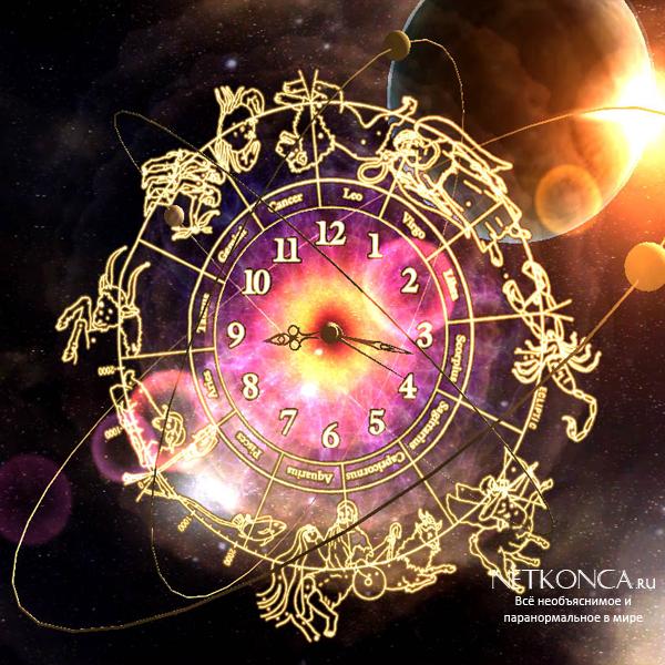 Западный гороскоп